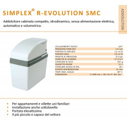 SIMPLEX® R-EVOLUTION SMC