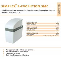 SIMPLEX® R-EVOLUTION SMC
